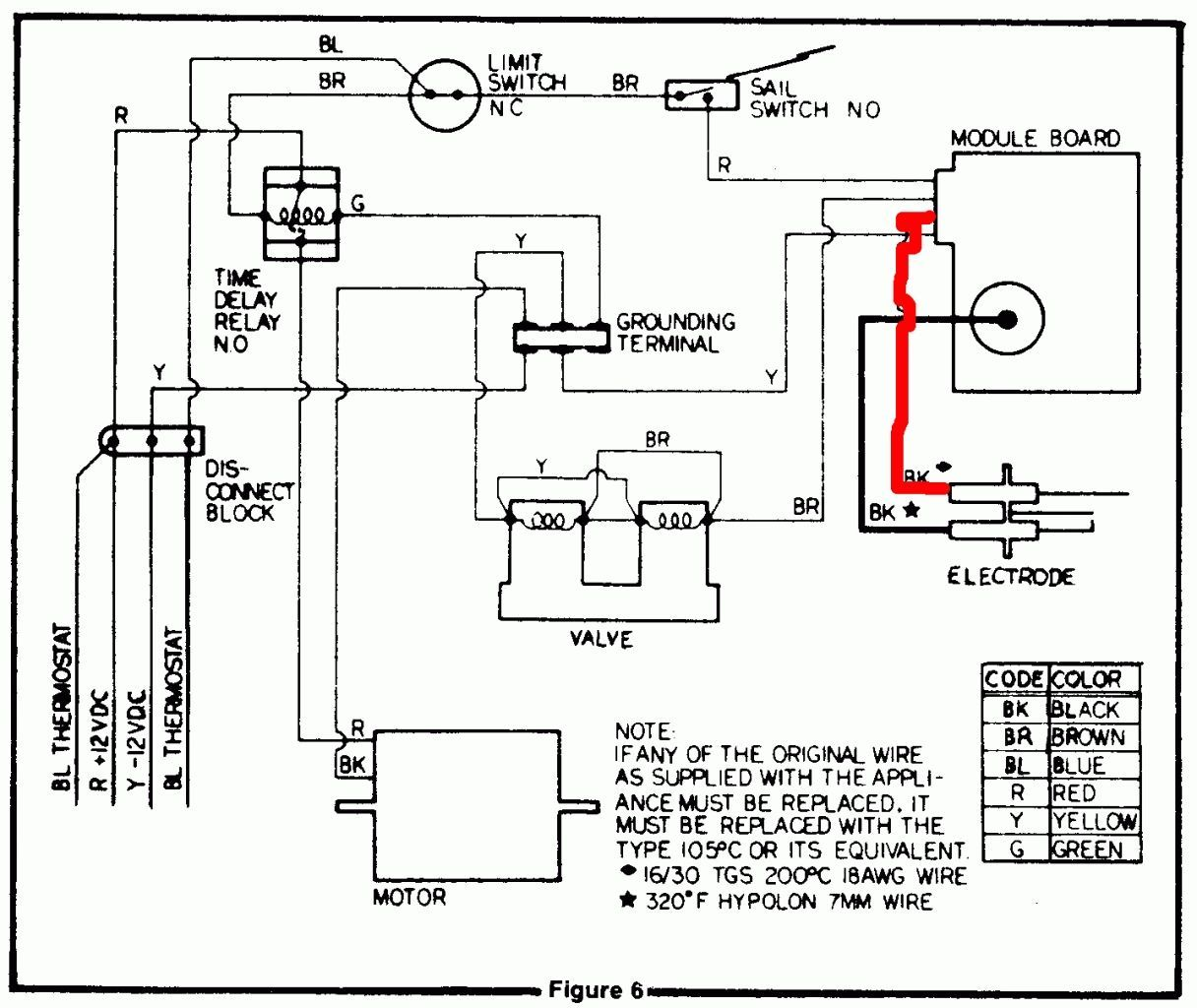 Gas Furnace Wiring Wiring Diagrams For Dummies U2022 Rh Crossfithartford Com Gas Furnace Thermostat Wirin Thermostat Wiring Gas Furnace High Efficiency Furnace