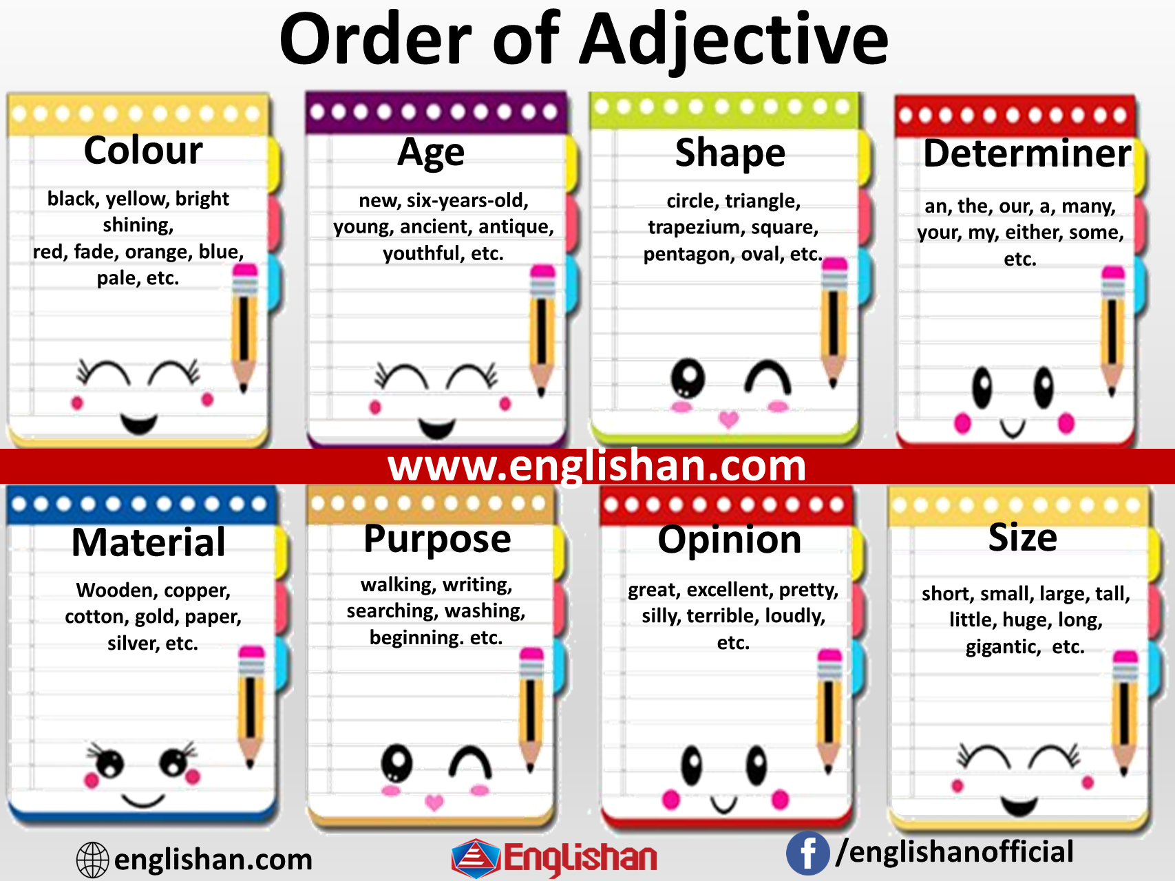Adverbs Rules Examples And Exercises