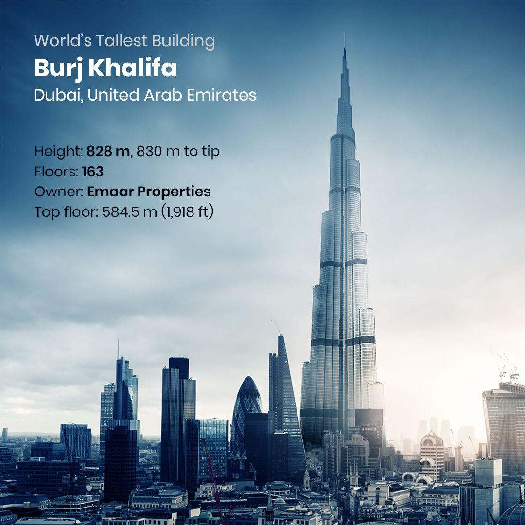 Burj Khalifa The World S Tallest Building Is Located In Dubai
