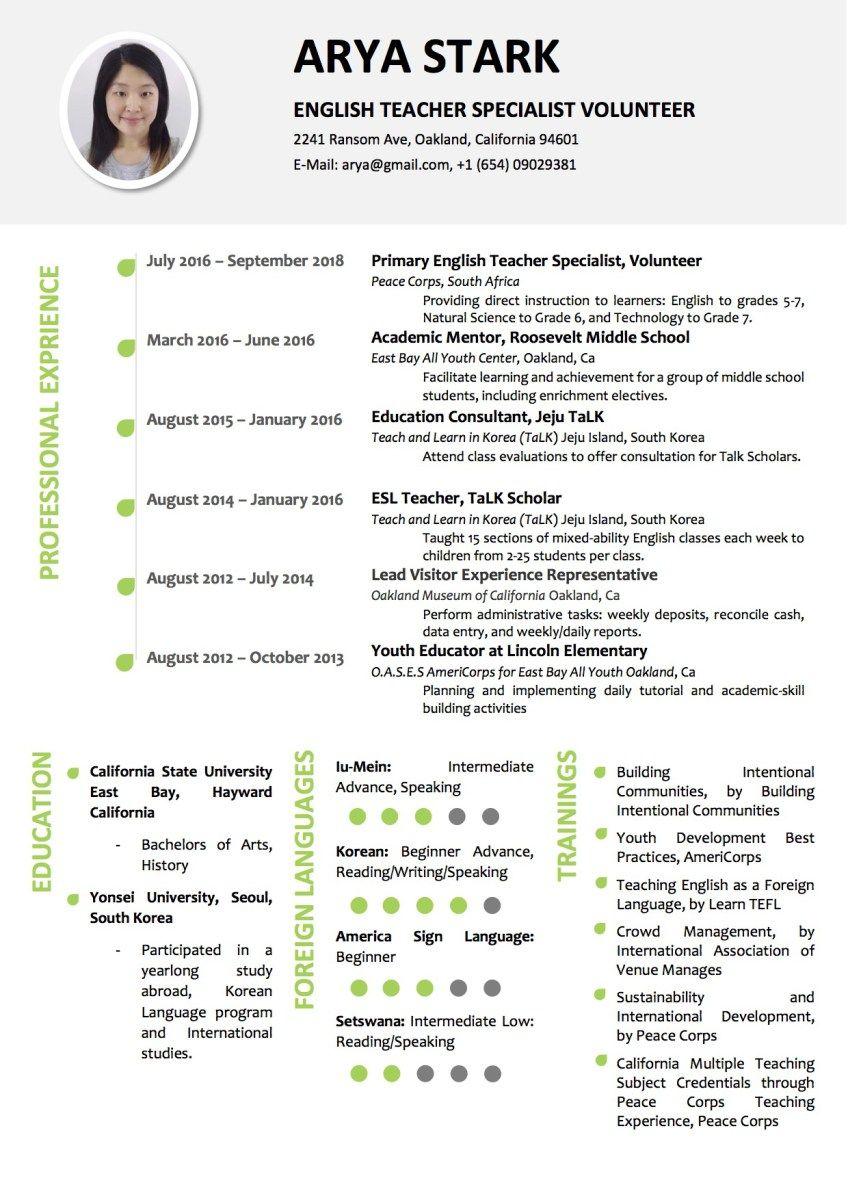 Simple Minimalist Resume Word Template Resume words
