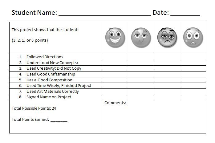 Writing Rubric Printable for Middle School
