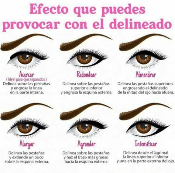 Delineado de ojos MakeUp Pinterest Delineados, Ojos y Conocer - Tipos De Cejas