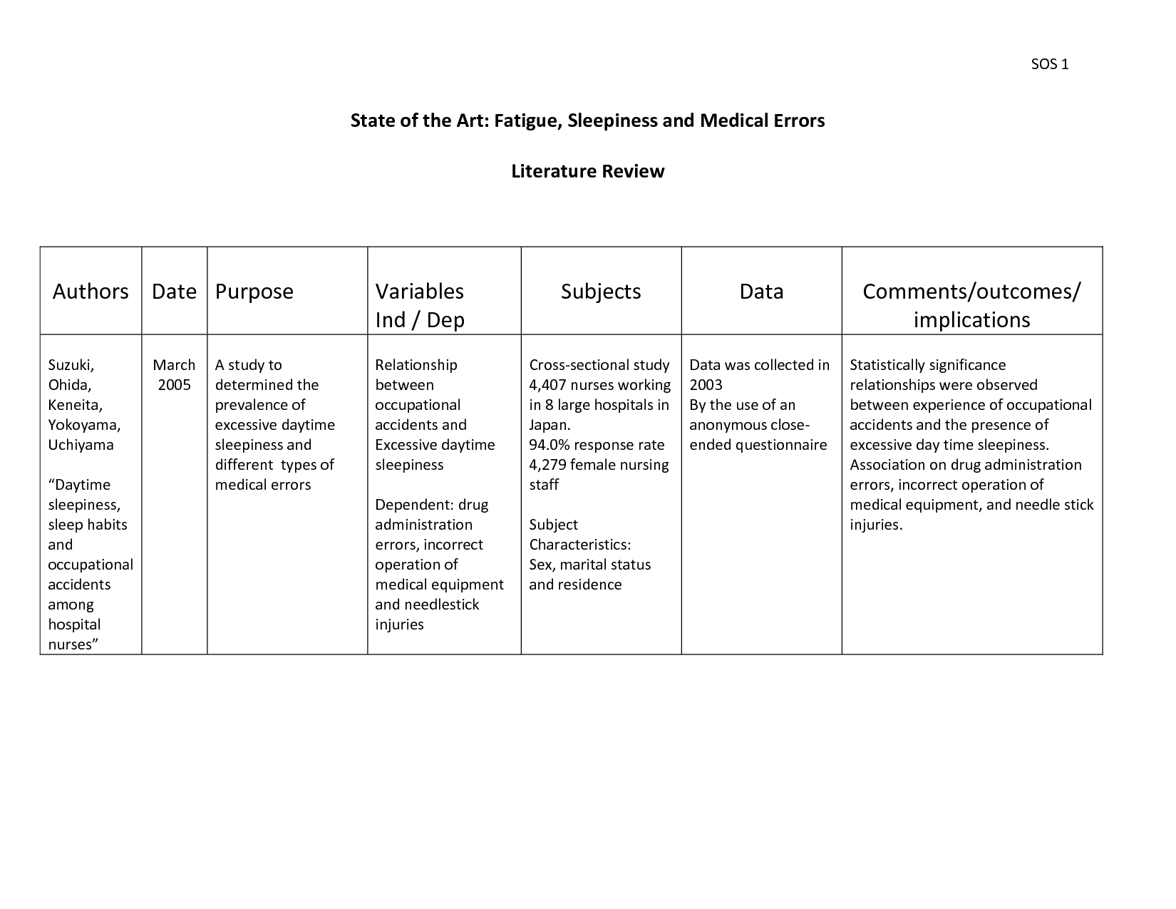 Literature Review Matrix