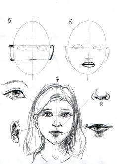 Apprendre A Dessiner Un Visage Etape Par Etape Dessin Visage Portrait Au Crayon Apprendre A Dessiner Un Visage