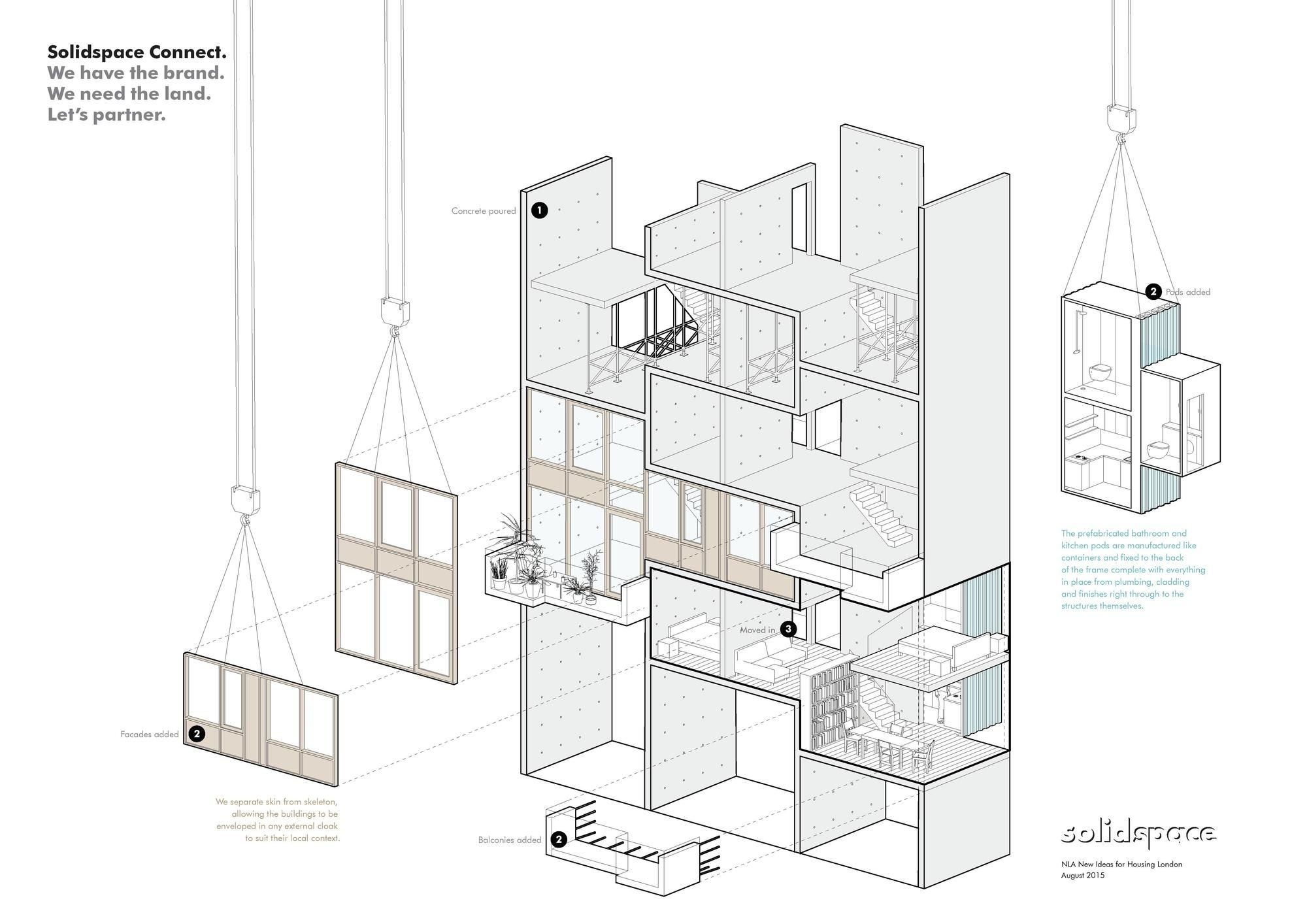 Gallery Of 100 Ideas For Solving London S Housing Crisis According To New London Architect London Architecture Architectural Section Urban Design Architecture
