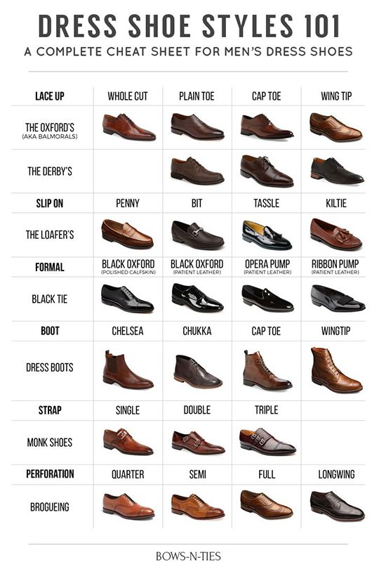 Dress Shoe Guide For All Types Of Dress Shoes For Men Men 39 S Apparel Pinterest Dress Shoes