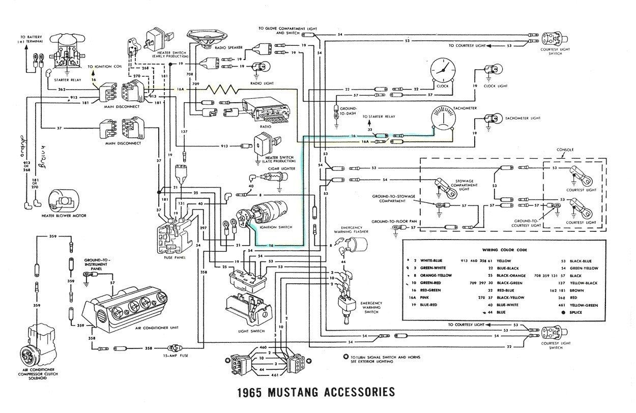 65 Mustang Engine Wiring - Schematic wiring diagramcamelotunchained.it