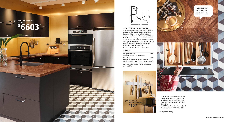 Ikea Kitchens 2020 Prices