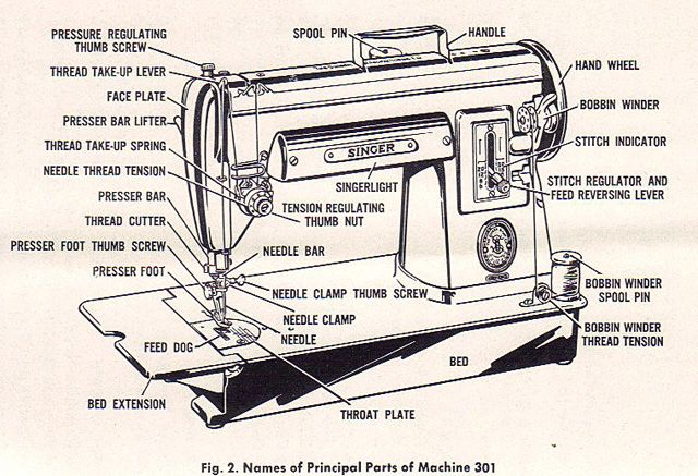 Singer 301 - Technical Specifications Singer 301 | Old ... on hvac diagrams, switch diagrams, motor diagrams, pinout diagrams, series and parallel circuits diagrams, sincgars radio configurations diagrams, electronic circuit diagrams, transformer diagrams, honda motorcycle repair diagrams, electrical diagrams, smart car diagrams, friendship bracelet diagrams, lighting diagrams, engine diagrams, gmc fuse box diagrams, battery diagrams, internet of things diagrams, troubleshooting diagrams, led circuit diagrams,