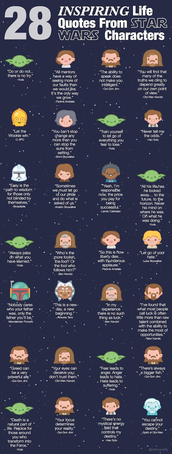 Photo of 28 Inspiring Star Wars Quotes To Help You Through Life #geek…