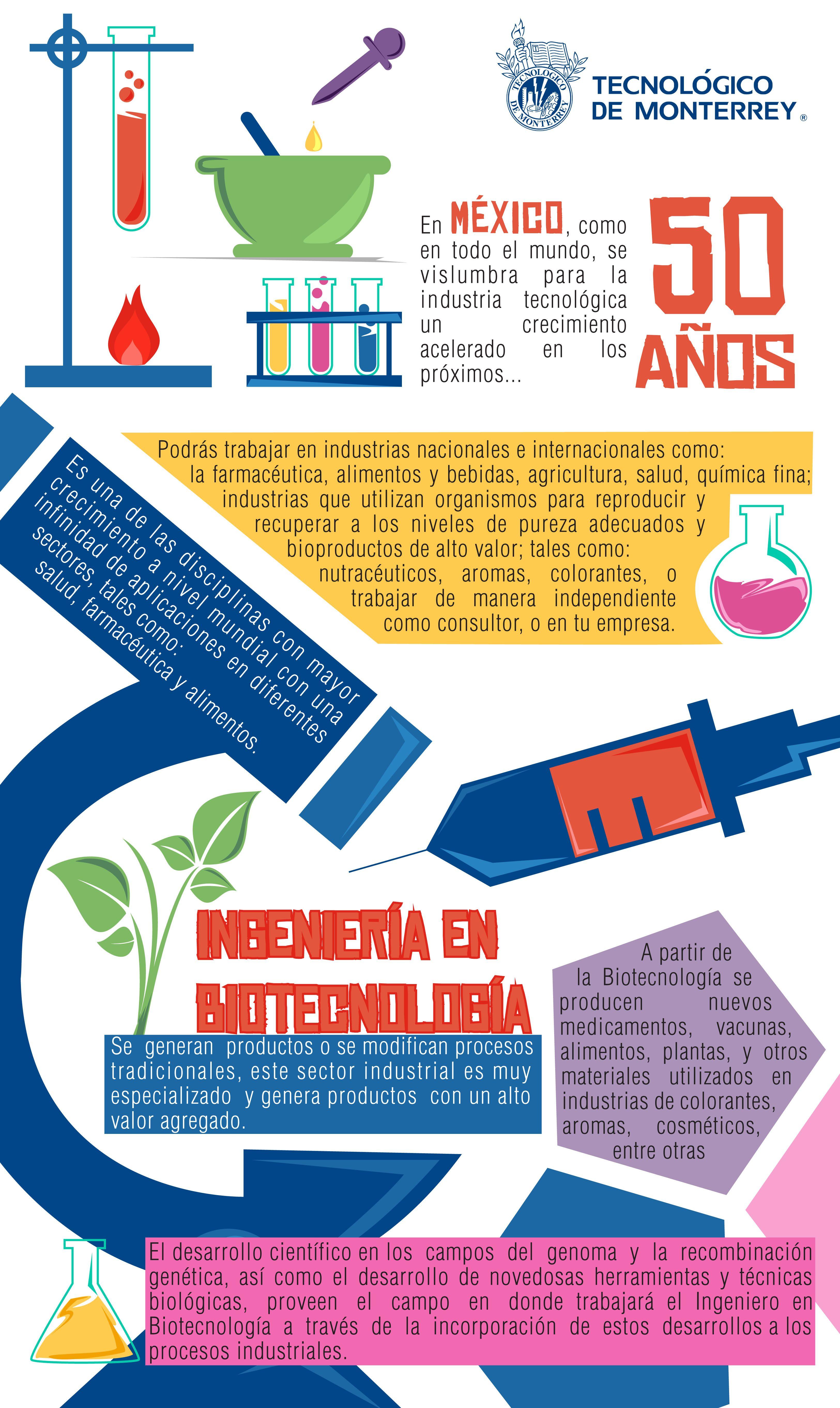 Ingeniería en Biotecnología | biotecnologia | Pinterest
