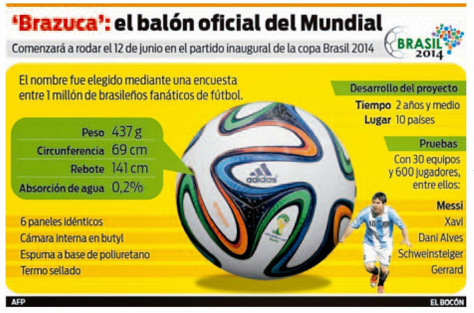 El balón oficial para el mundial Brasil 2014  aea2ae7d41c19