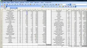 Excel Food Prepper List Excel Spreadsheet Template Templates