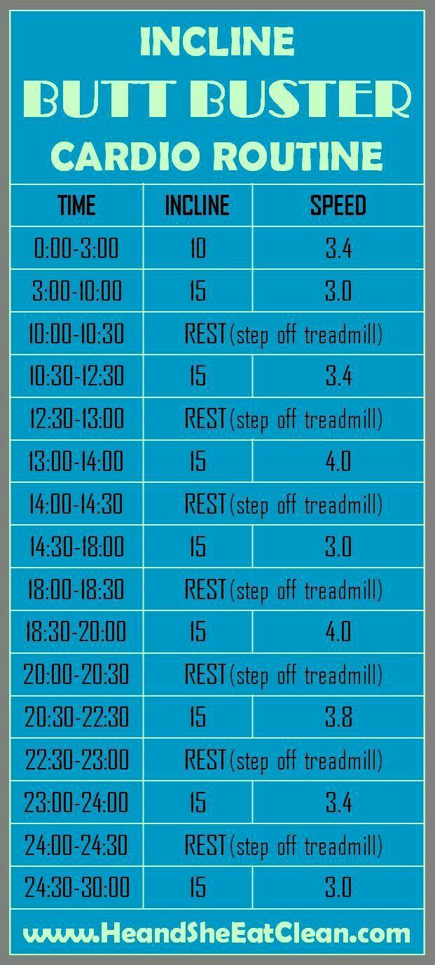 Claim De Par Lucrate Manual Treadmill
