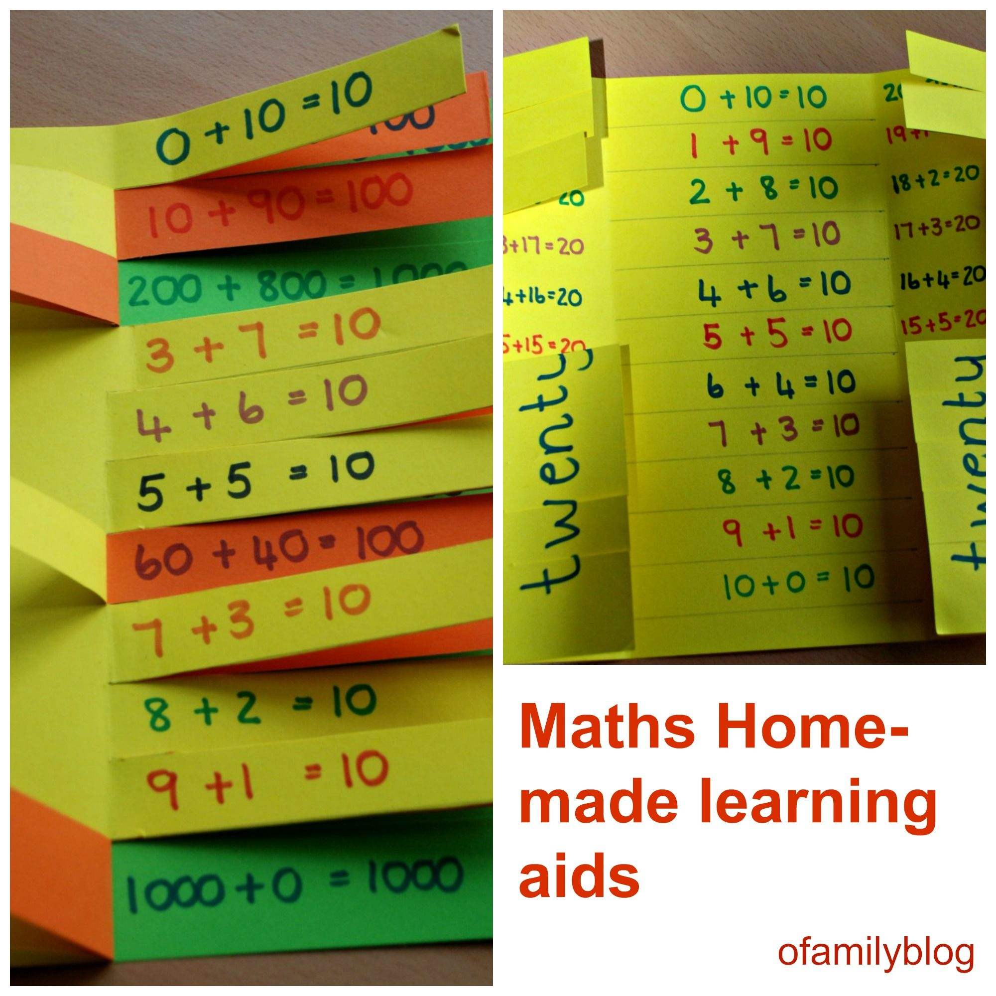 Maths learning aid for number bonds | Number bonds, Math and Number