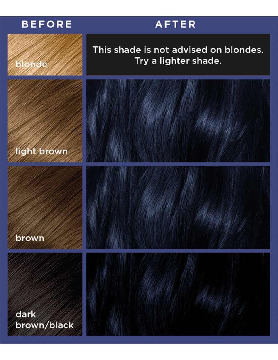 L Oreal Colorista Blue Black Permanent Gel Hair Dye L Oreal Paris In 2020 Dark Hair Dye Blue Hair Dark Hair Color For Black Hair