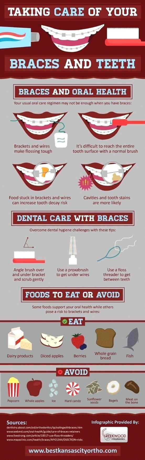 #dentalfacts