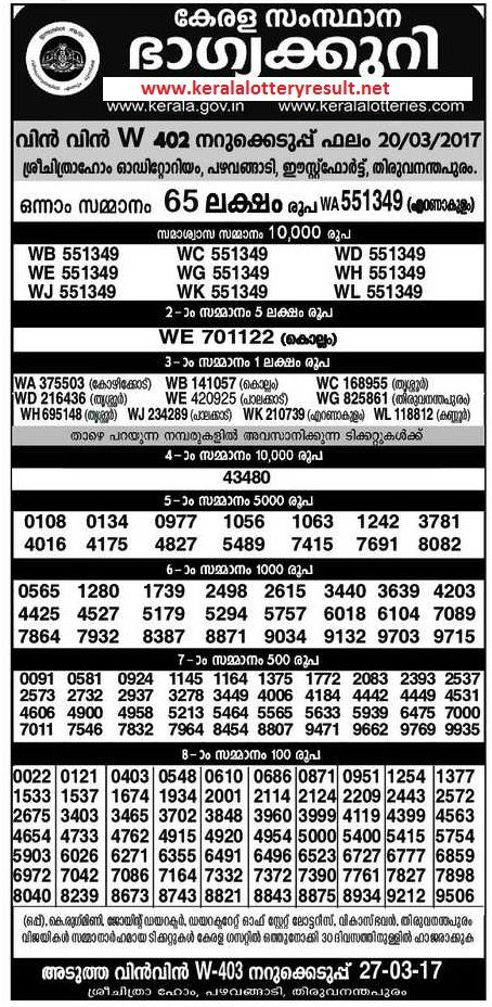 about kerala lottery about-kerala-lottery all kerala lottery results