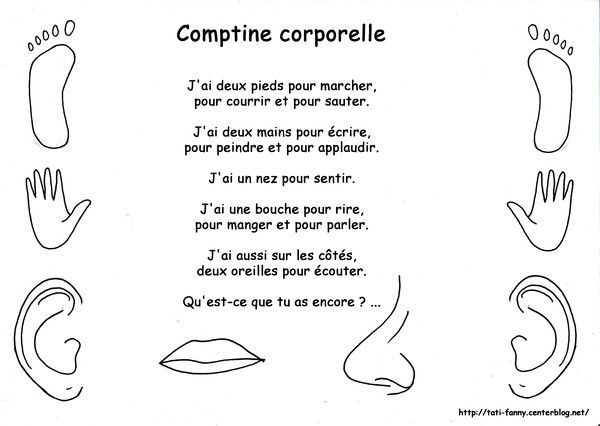 Comptine corporelle comptines french resources french immersion et learn french - Coloriage corps humain maternelle ...