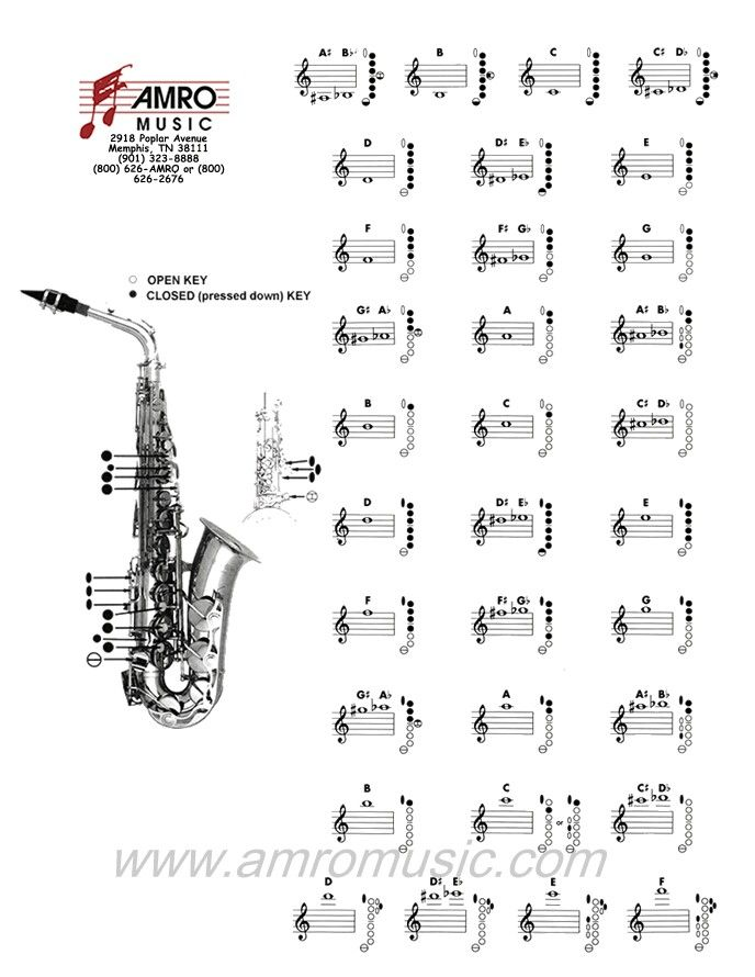 Saxophone Fingering Chart  Music  Cool    Saxophones