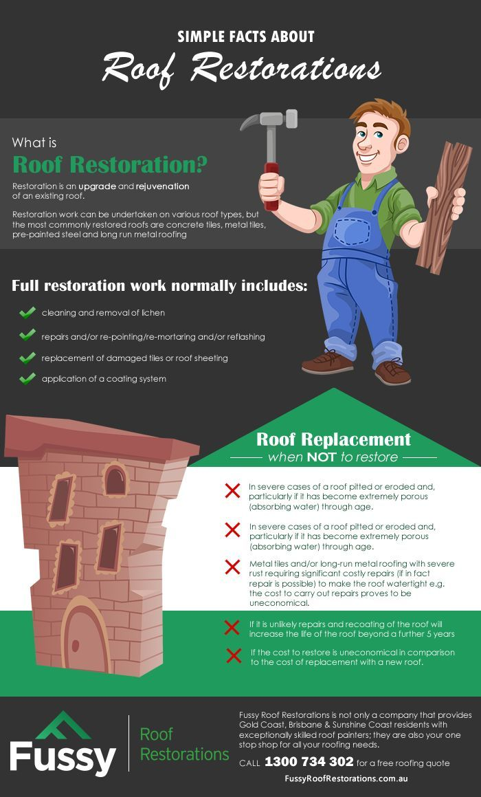 Fussy Are A Family Owned Gold Coast Roof Restoration Business Servicing The Entire Gold Coast Brisbane And Roof Restoration Roof Maintenance Roofing Services