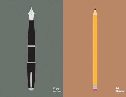 コピーライターとアートディレクターを比較したグラフィック「Copywriters versus Art Directors」
