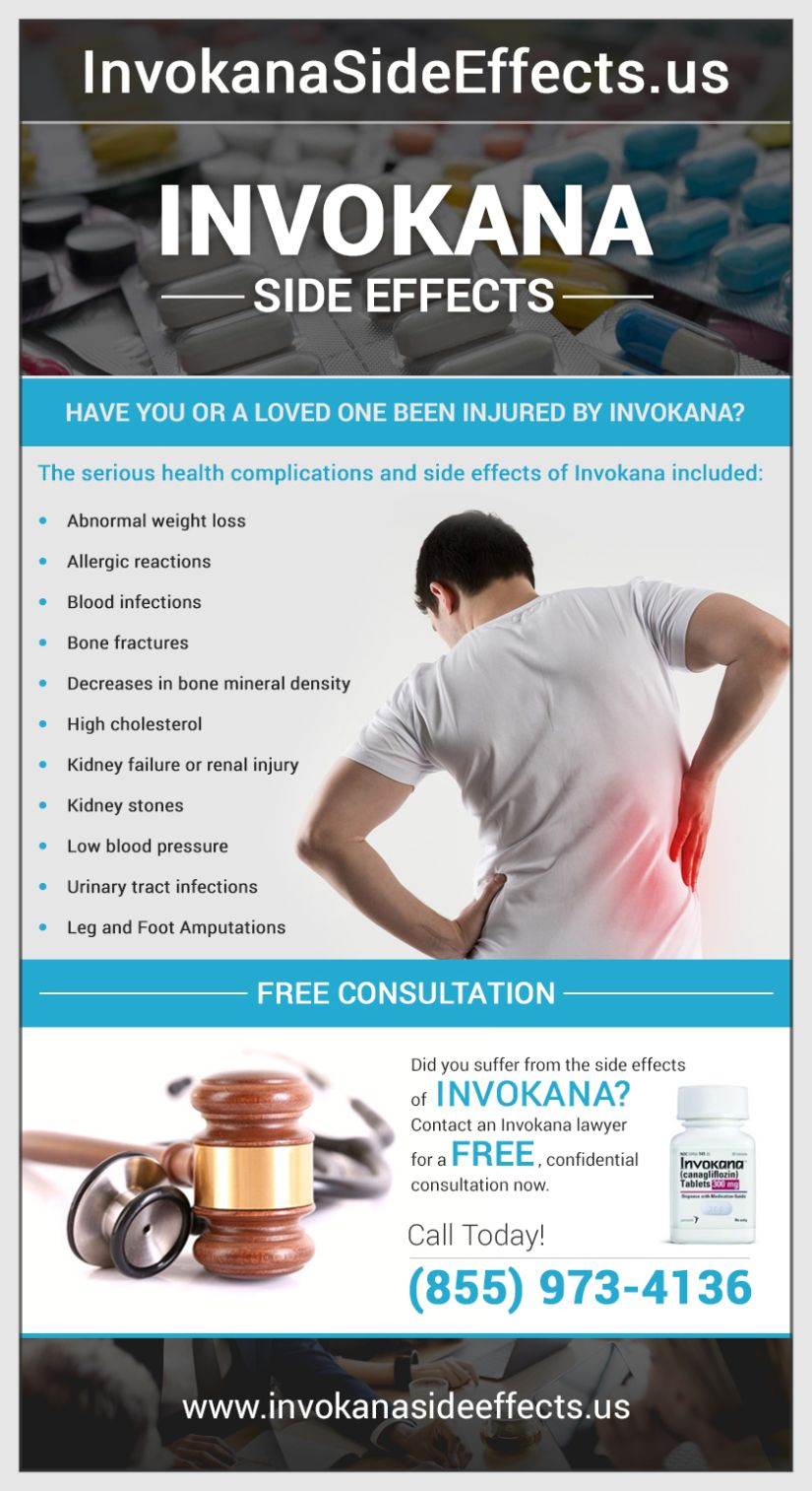 Pin On Invokana Side Effects