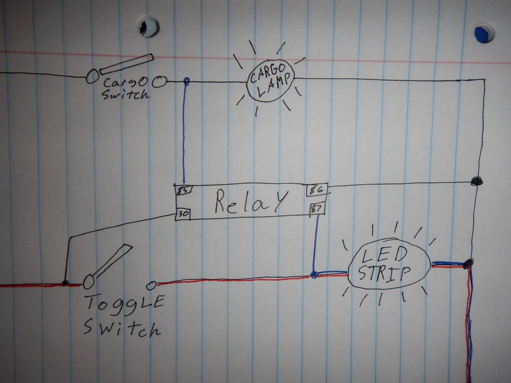 innovative led truck bed lights trucks truck bed lights, bed Light Switch Wiring Diagrams