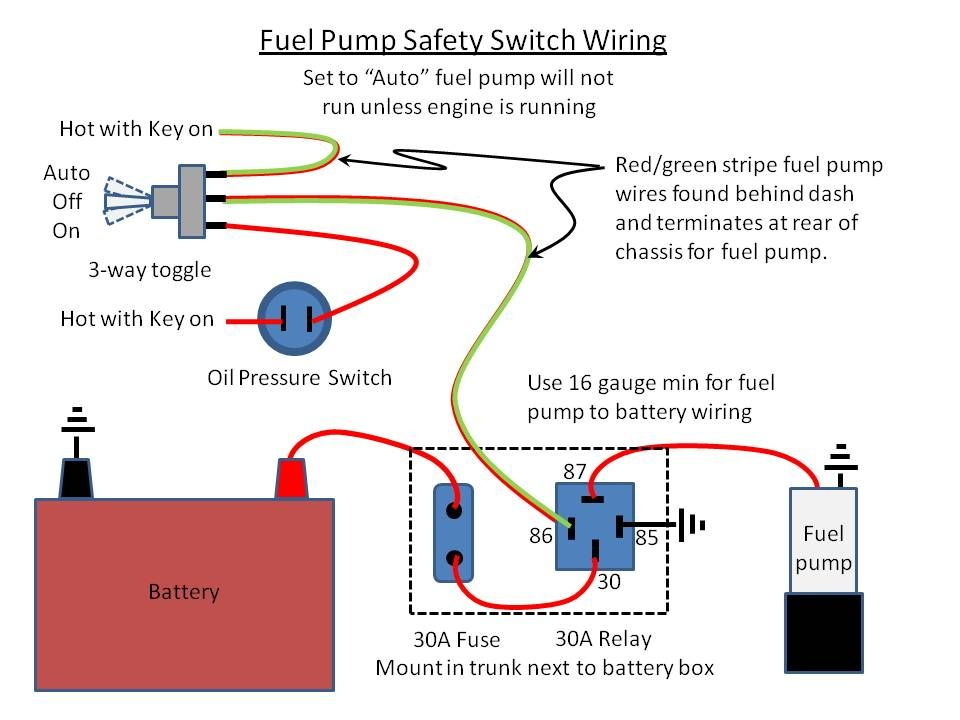 Google Image Result For Https Www Craigscobras Com Tips Fuelpump Fuel 20pump 20wiring Jpg Car Mechanic Safety Switch Engineering