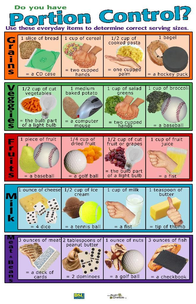 Image result for portion sizes handout | Edible Education