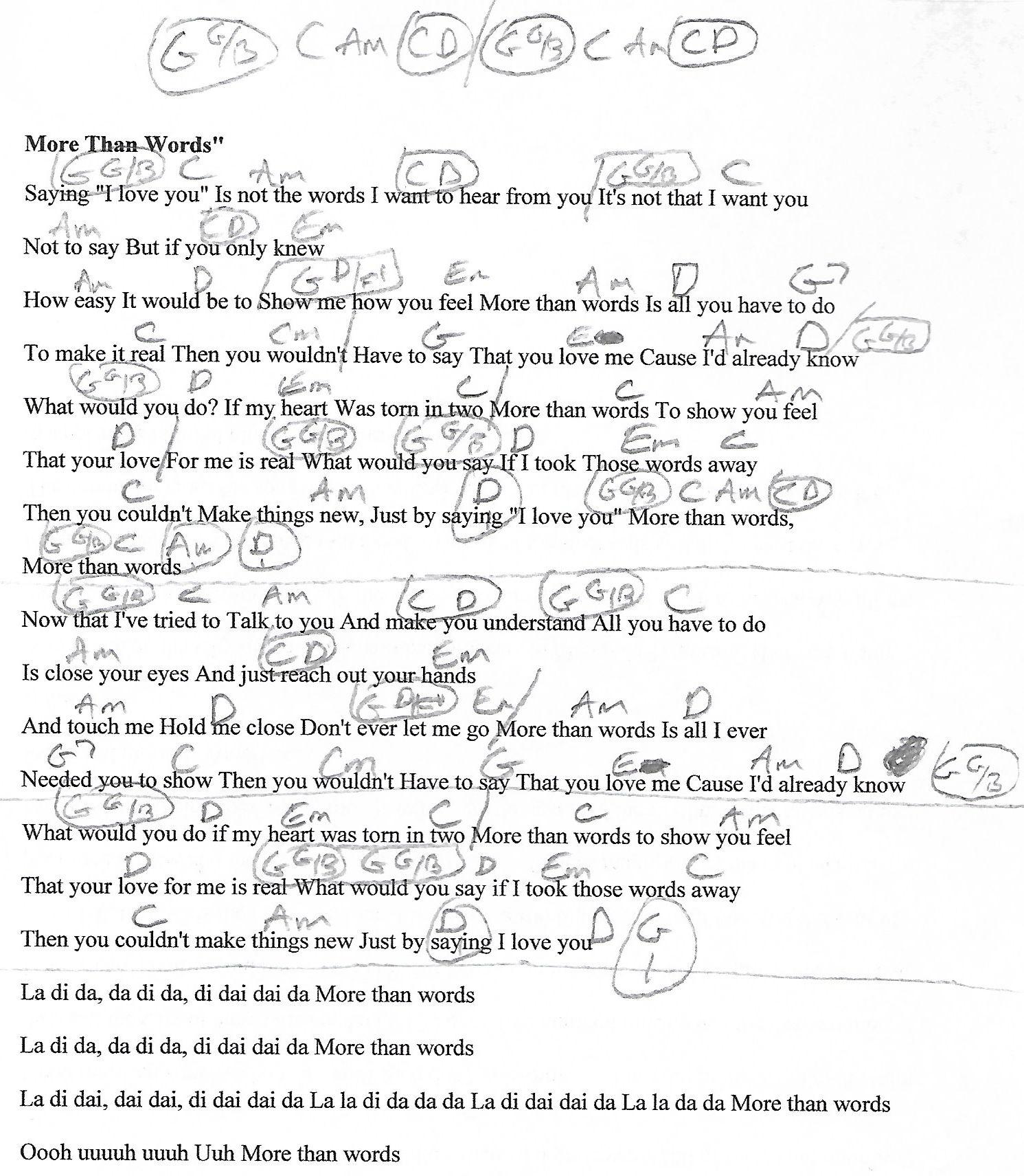 Let It Be Ukulele Chord Guide Youtube Ukelele T