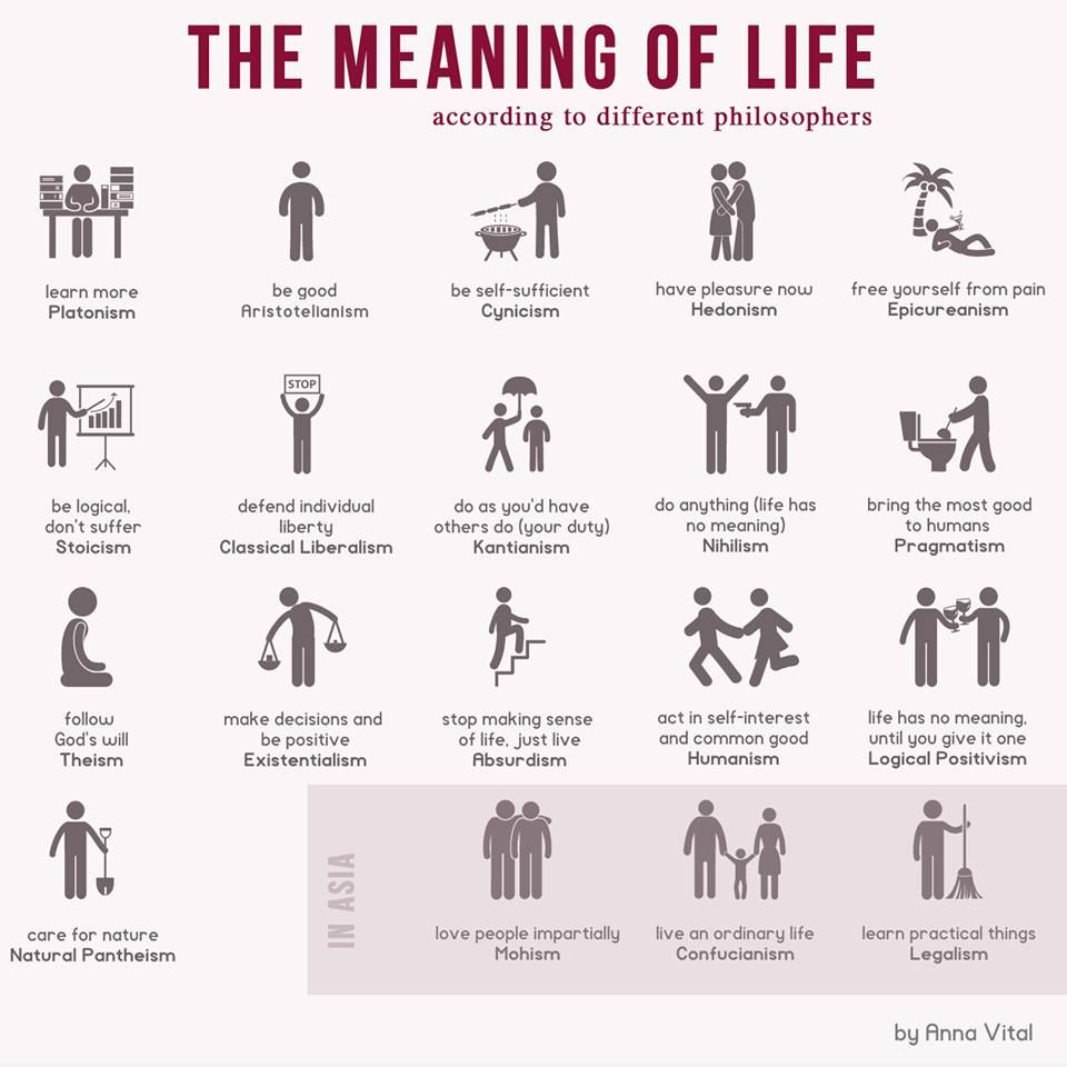 Infographic definition of love