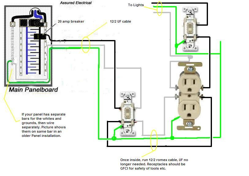 a95eed3f97c7156e9eee0a4b6931cc71 wiring shed home improvement pinterest how to wire a shed for electricity diagram at suagrazia.org