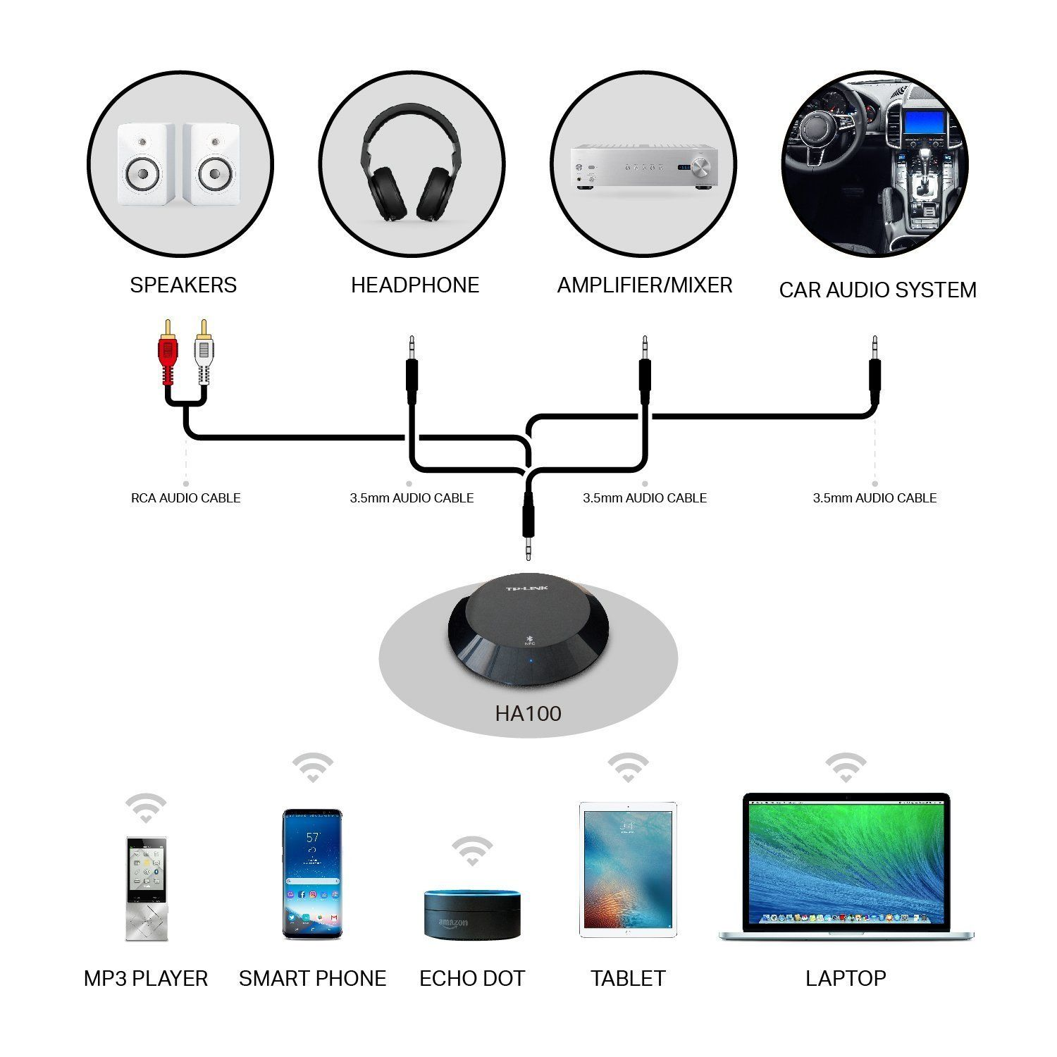 Tplink Nfcenabled Bluetooth 4 1 Receiver Wireless Audio Adapter Streaming Music From Echo Smart Phone Tablet Pc To Hom Wireless Audio Audio Adapter Audio Ideas