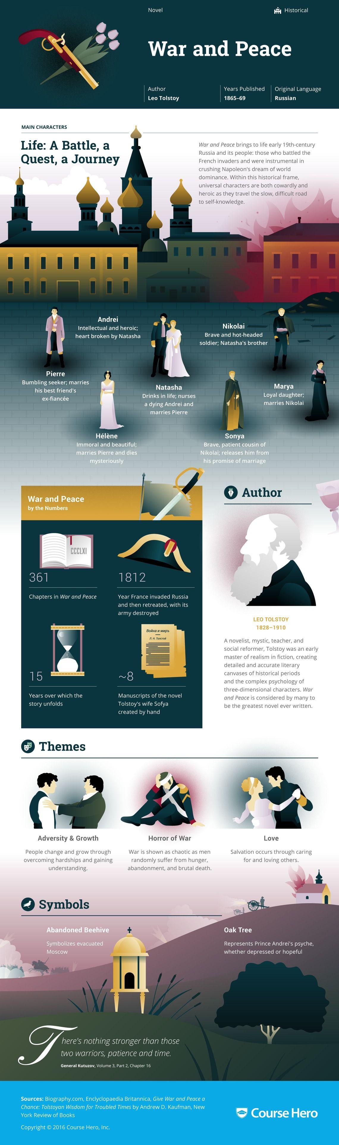 Harvard Classics Five-Foot Shelf of Books Reading Guide ...