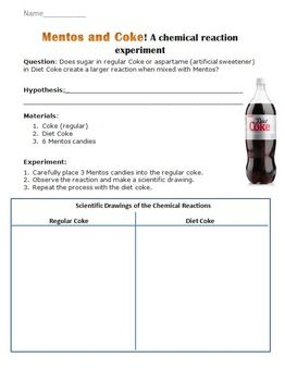 diet coke and mentos information These resources are good places to start gathering information about the mentos® and diet coke® reaction: eepybirdcom (nd) the science of coke and mentos.