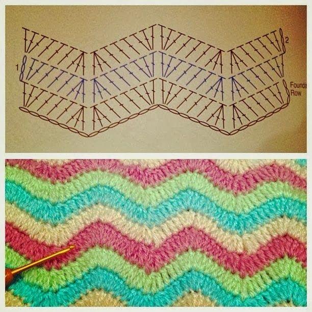 Punto Ondas, Chrevrolet, Zig Zag, en Crochet - Patrones Crochet ...