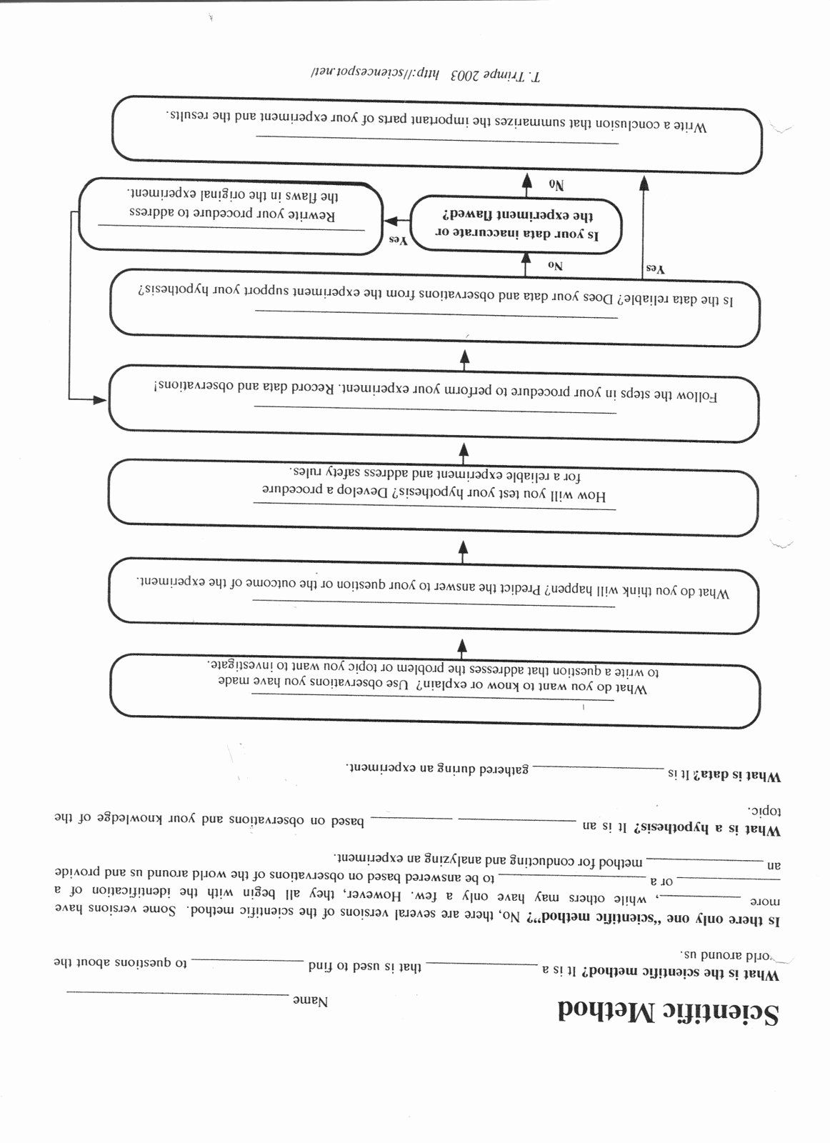 Scientific Method Worksheet High School Inspirational Ms