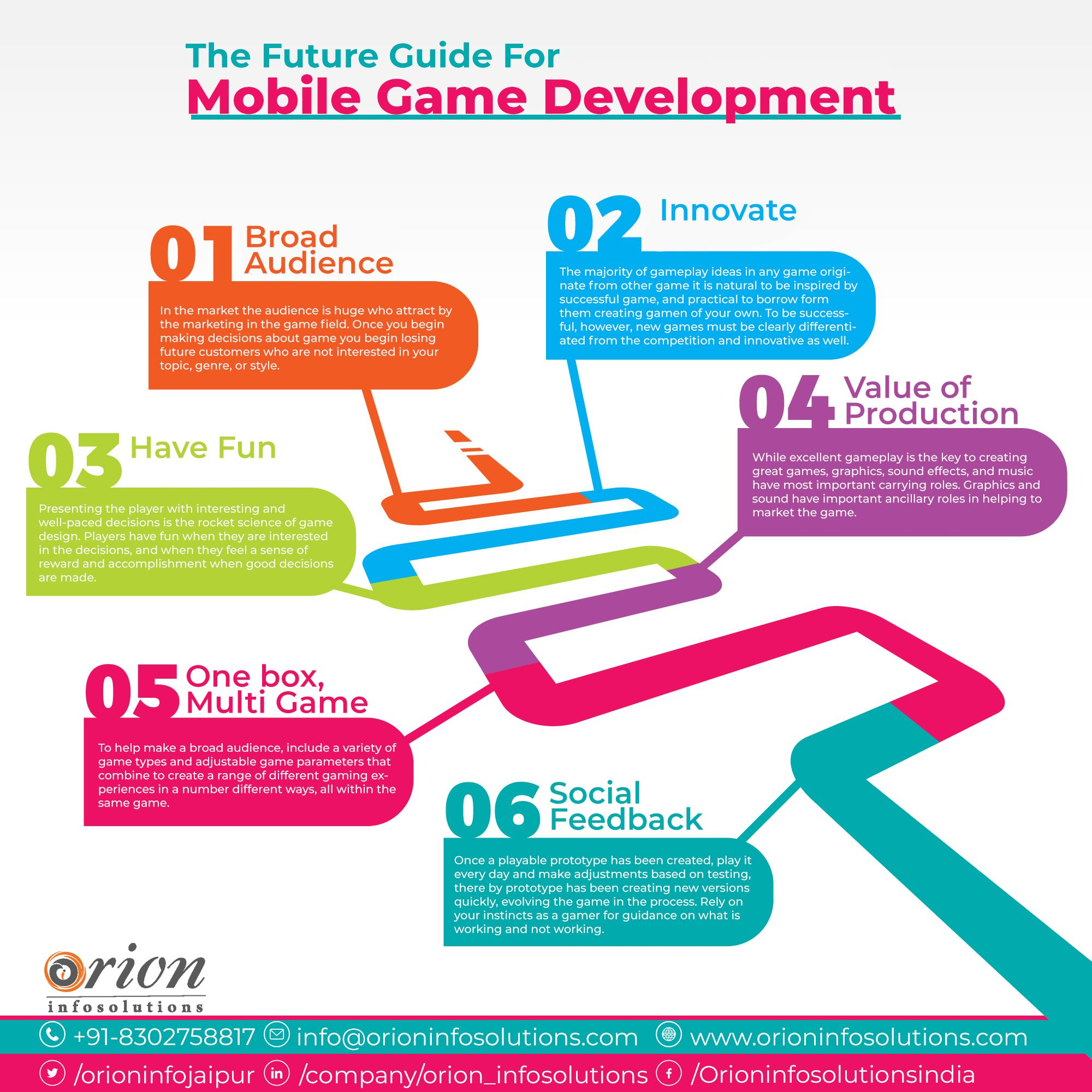 The Ultimate Guide For A Complete Mobile Game Development
