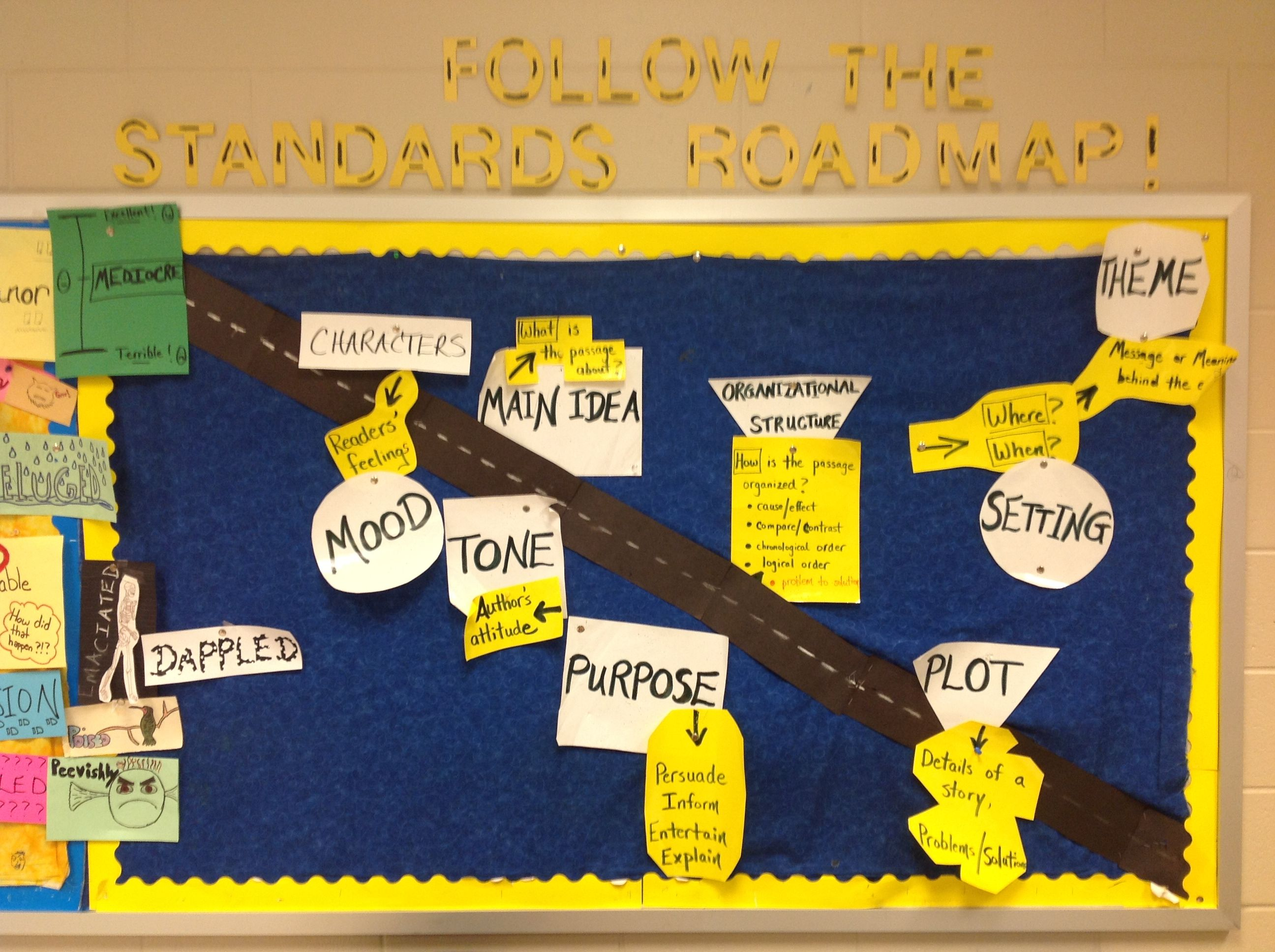Common Core Bulletin Boards Board School