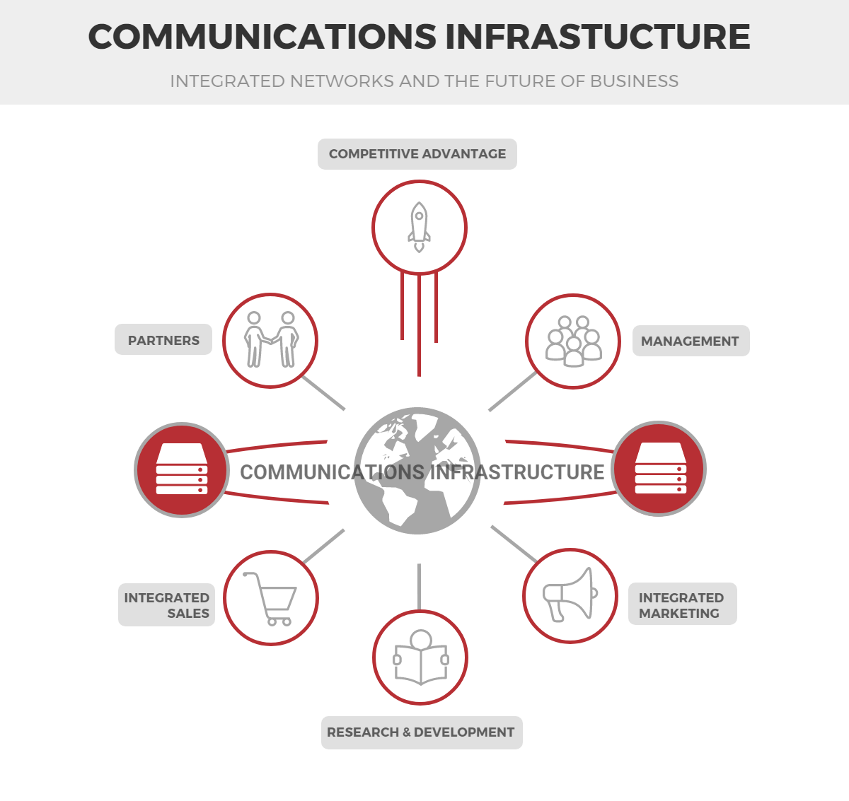 Business Communication Tipsographic Business Communication Communications Communication Networks