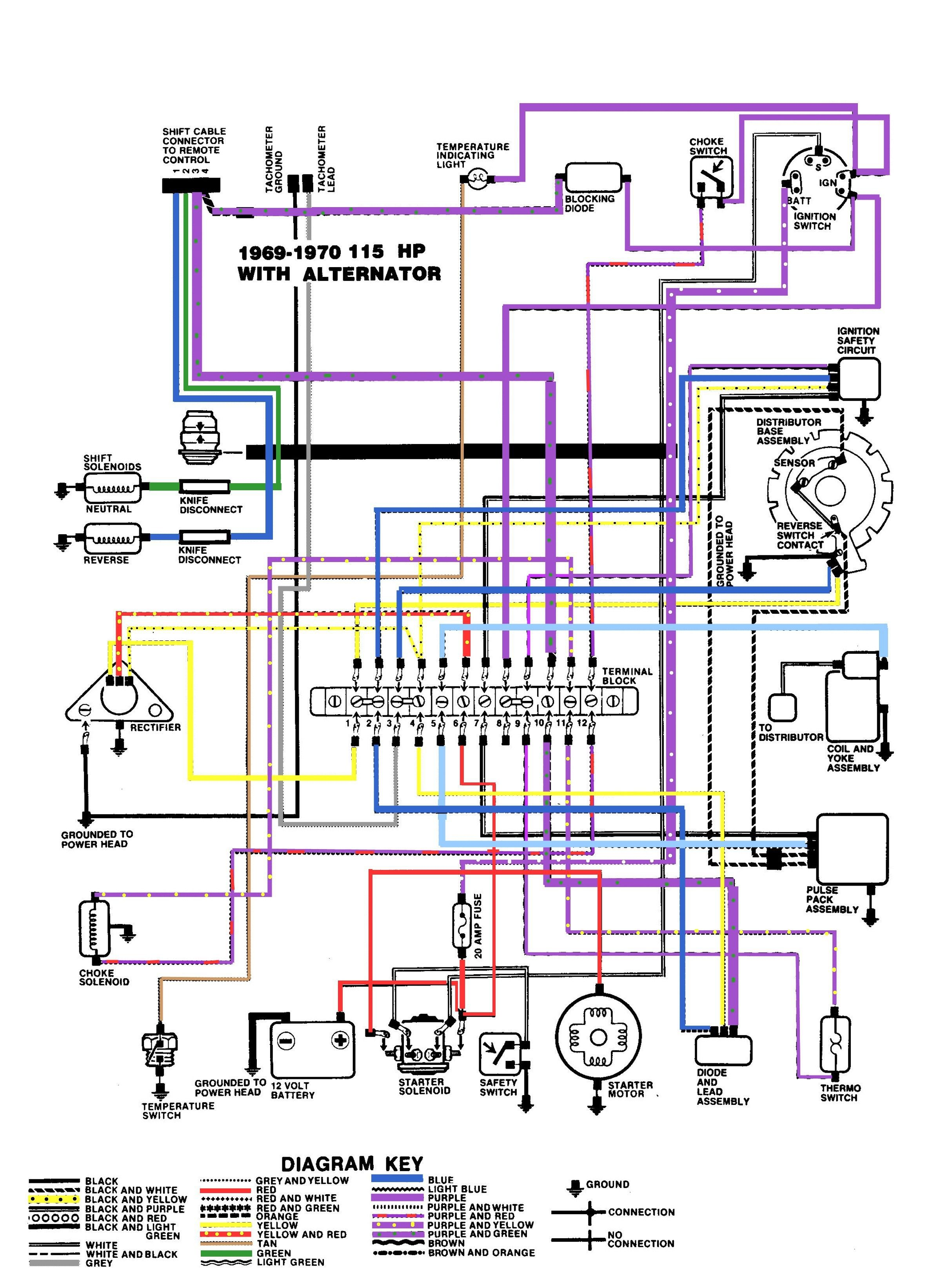 Evinrude Power Pack Wiring Diagram Inspirational 70 Beautiful Diagram Power Wire