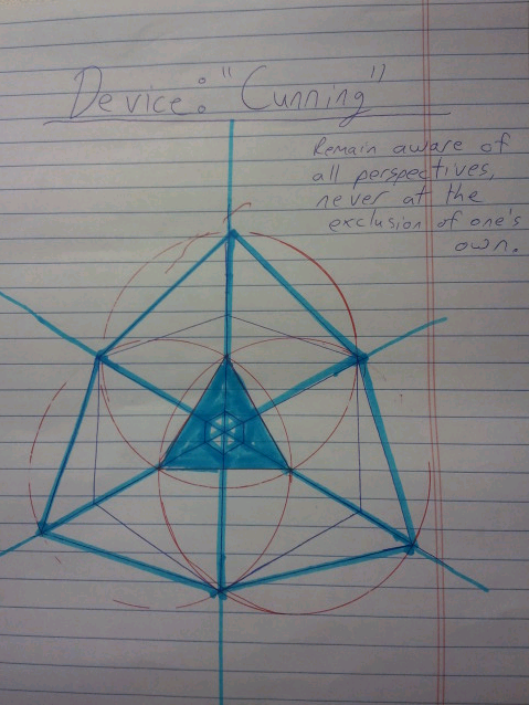 """Device: """"Cunning""""  -Psychological construct by Kenneth R. Gerety, based on a starburst symbol/emblem (signifying a multidimensional awareness, rather than one-dimensional tunnel-vision), produced from the original Device: """"Campaign"""" construct. #construct #perspective #awareness #psychology #strategy #cunning"""
