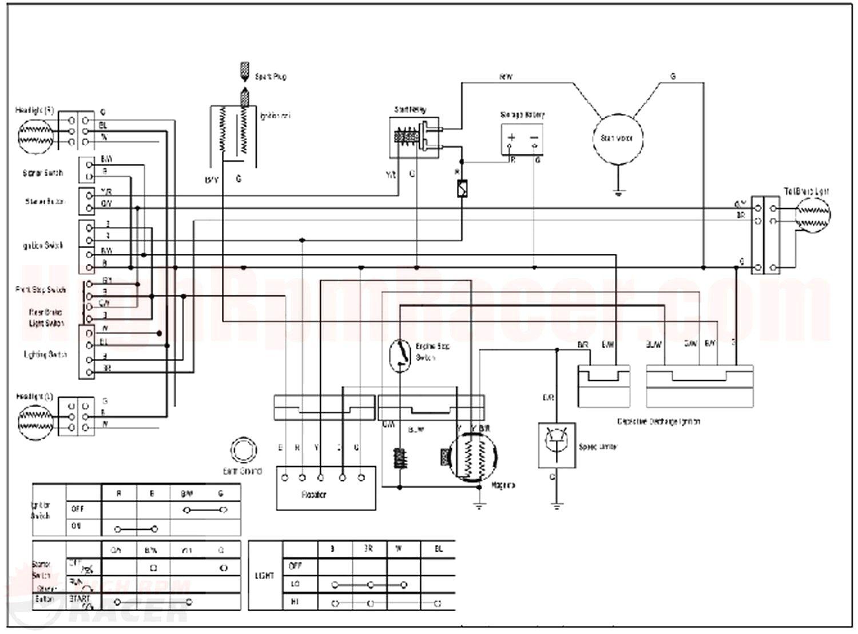 loncin 150cc atv wiring diagram all wiring diagram eton 50cc atv wiring diagram loncin 110cc wire [ 1500 x 1109 Pixel ]