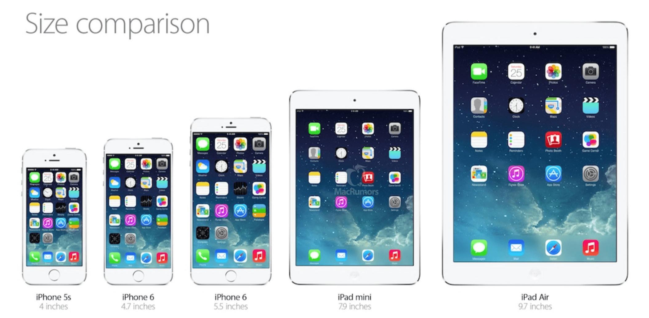 comparison iphone 4s 5 6 - Hledat Googlem