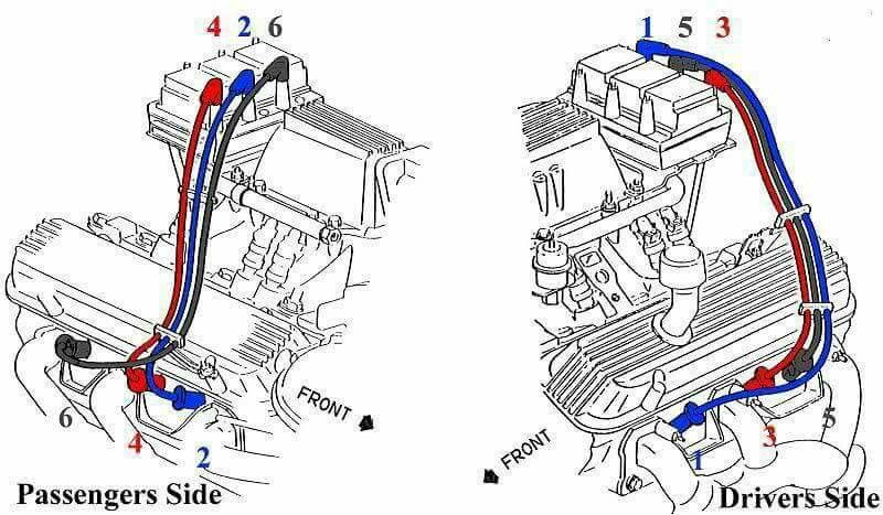 Firing Order And Plug Wire Placement Buick Grand National Grand National Gnx 1987 Buick Grand National