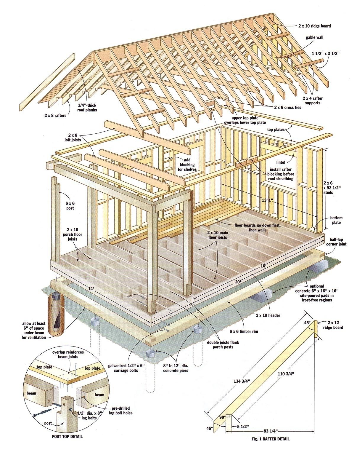 Carpentry Terms Build Your Own Cabin Building A Cabin Tiny