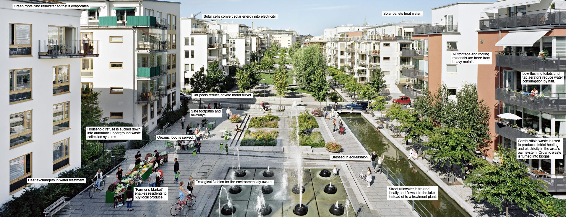 eco city projects in stockholm libre Article by brooklyn williams we take a look at eco friendly cities around   environmental policies are prioritized in stockholm, and as such the.