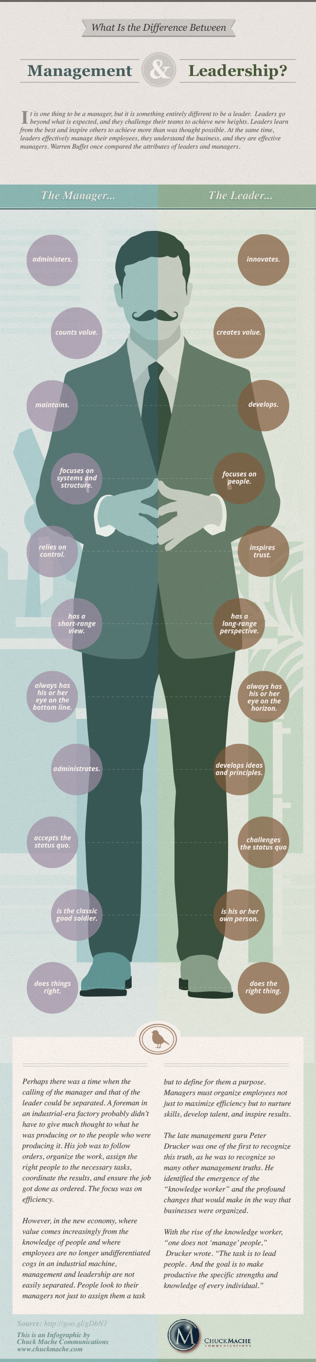 the myth about leadership vs management blog xoombi com this infographic neatly illustrates the difference between management and leadership