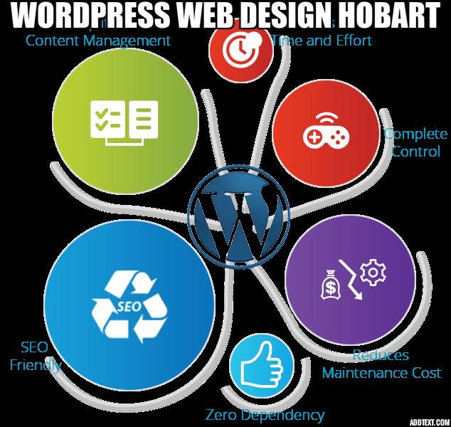 Wordpress Web Design Hobart Wordpress Web Design Web Design Wordpress Website Development